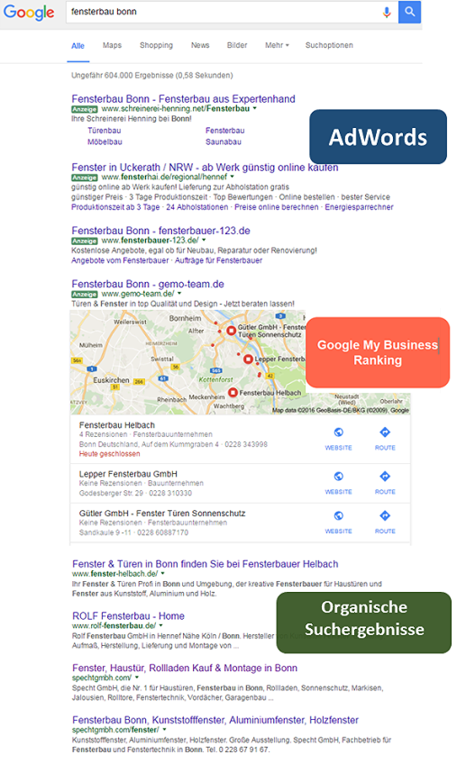 google ranking, adwords, sea, seo, suchmaschinenoptimierung